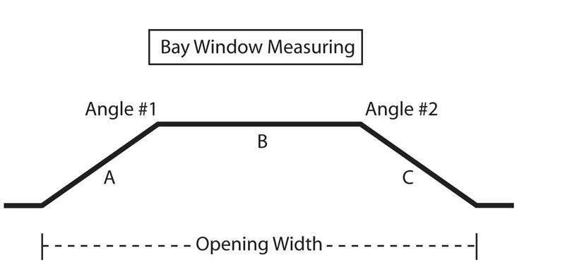 Bay Window Measuring Guide